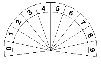 Here are the dowsing charts